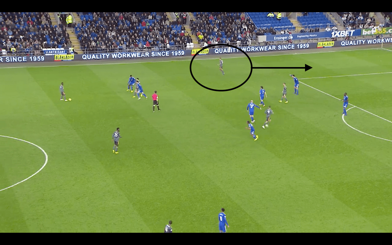 VFTN Analysis: Cardiff City 0-1 Leicester City: Space in behind Manga